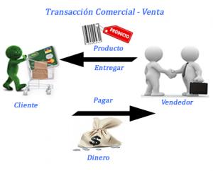 transaccion_comercial.fw